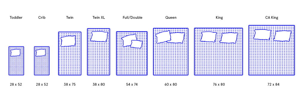 Bed Dimensions.Mattress Size Chart Single Double King Or Queen Mattressdx Com